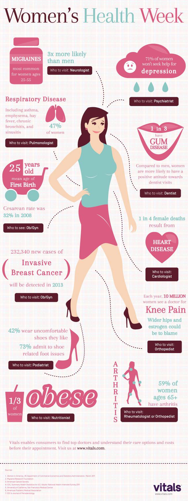 Womens-Health-Week.jpg